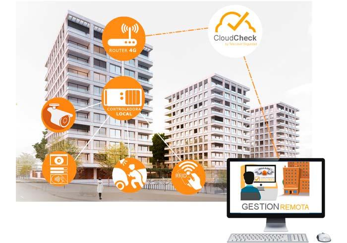 Solución de Control de Accesos para comunidades Cloud Check
